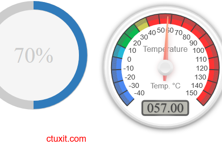 Raspberry pi temperature monitor web interface 2020