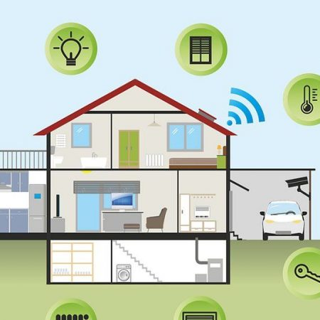 12 Best Smart Home automation Ideas of 2020